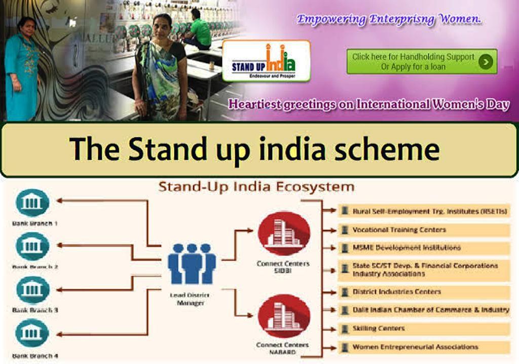 startup india loan scheme in hindi