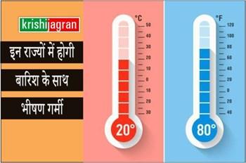 Weather Forecast: अगले 2 दिन इन राज्यों में भारी बारिश होने  के साथ बढ़ेगी गर्मी