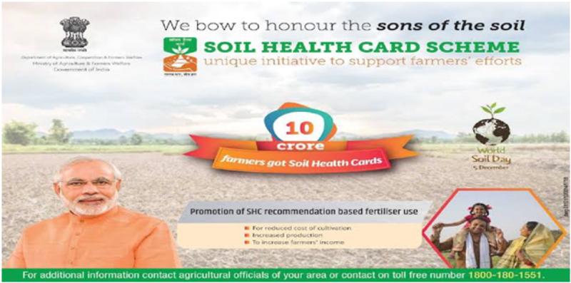 Soil Health Scheme Card